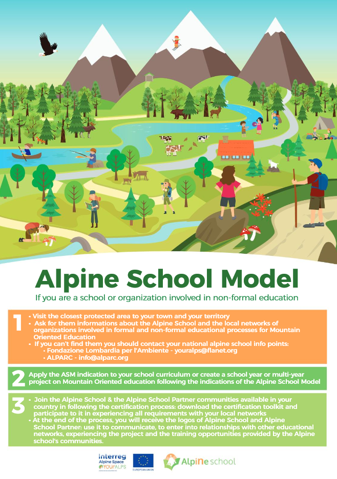 Alpine School Model Flyer first page